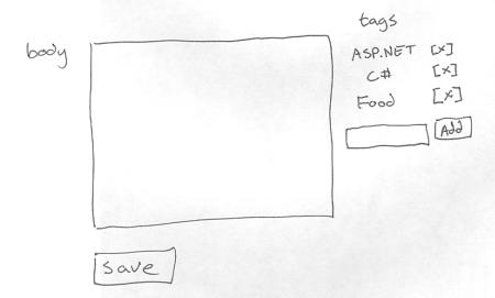 Tag UI Schematic