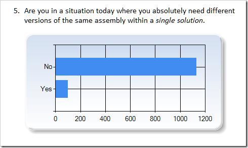 survey-question-result