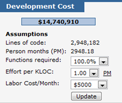 Development-Cost