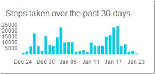 steps-over-last-30-days