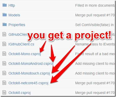 octokit-projects